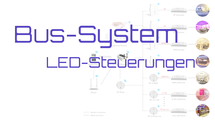 Bussystem zur Steuerung diverser LED Beleuchtungen